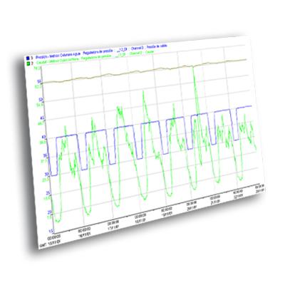 Software 2 Software de análisis Telelectura Monitorización online de las redes Mejoras Energeticas