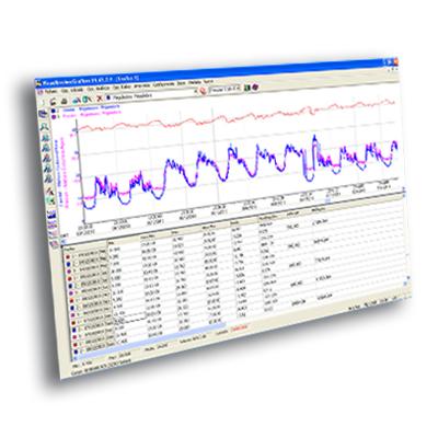 Software 3 Software de análisis Telelectura Monitorización online de las redes Mejoras Energeticas