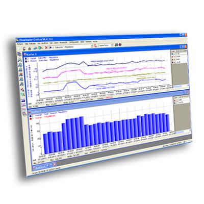 Software 4 Software de análisis Telelectura Monitorización online de las redes Mejoras Energeticas