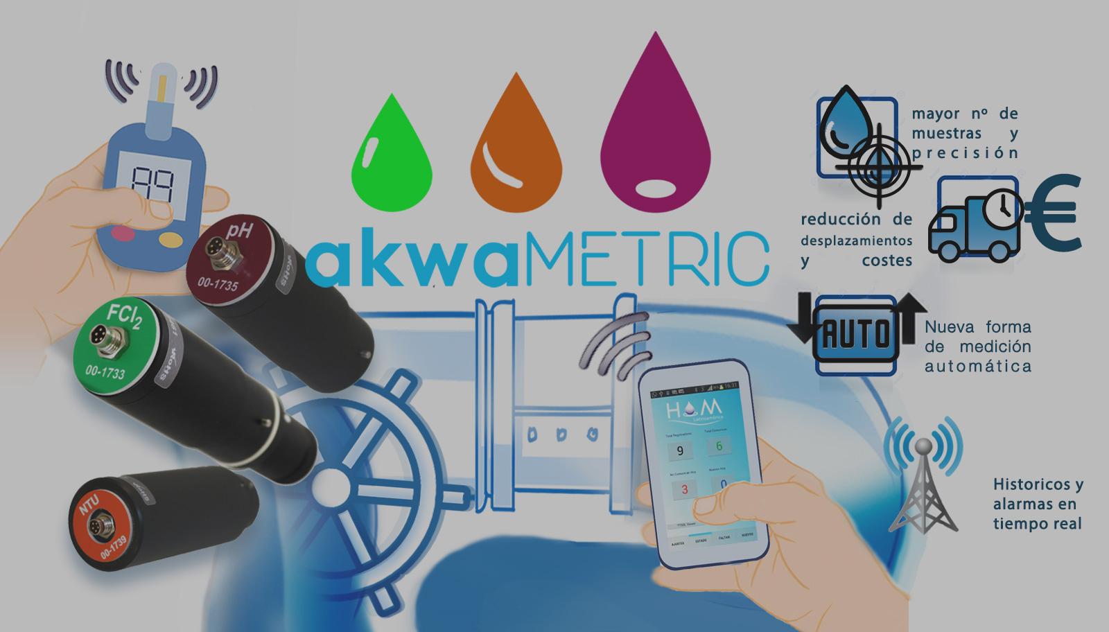 Control automático del cloro residual en toda la red de distribución del agua